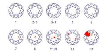 e18ec3738b42 Бриллианты   Характеристики   Сертифицированные бриллианты ...
